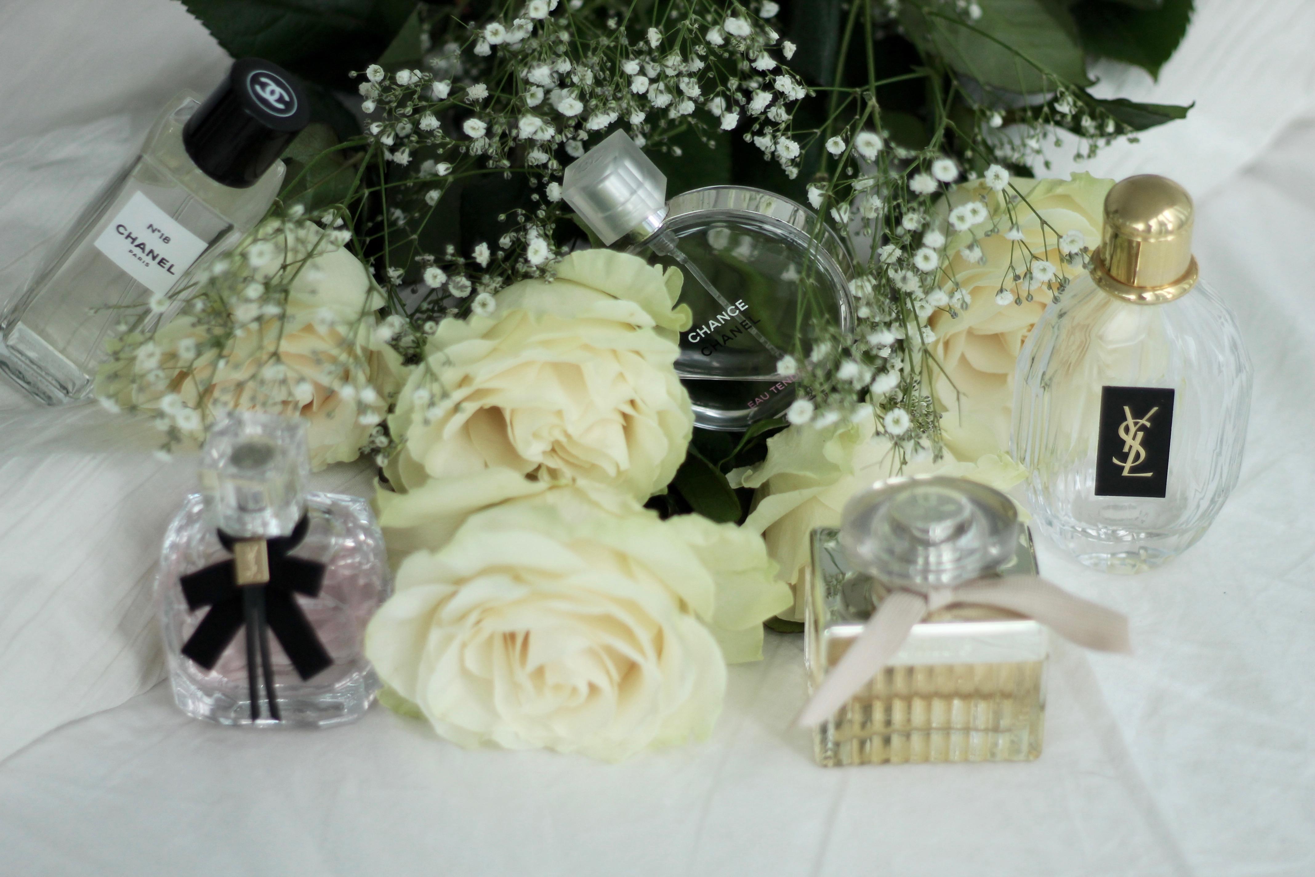 MON MODE Blog | Mon Mode | Fashion Blog | Toronto Blogger | Luxury Fragrances | YSL Beauty | Chloe | Chanel Beauty | Luxury French Fragrances